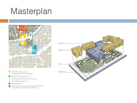 Floor Plans With Courtyard masdar institute of technology