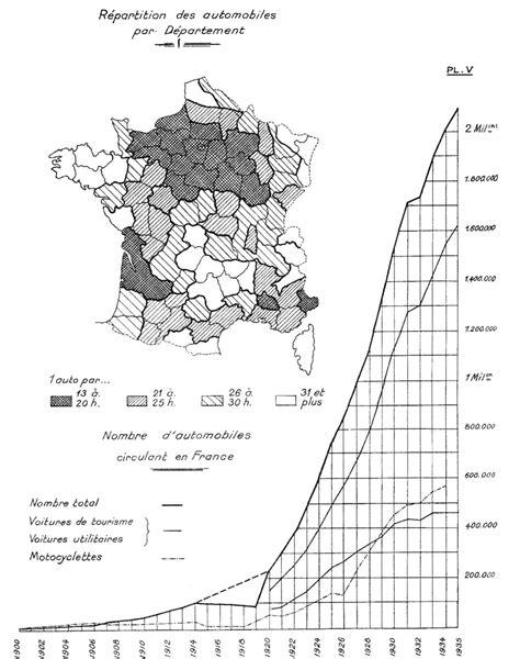 La coordination des transports en France - Chapitre
