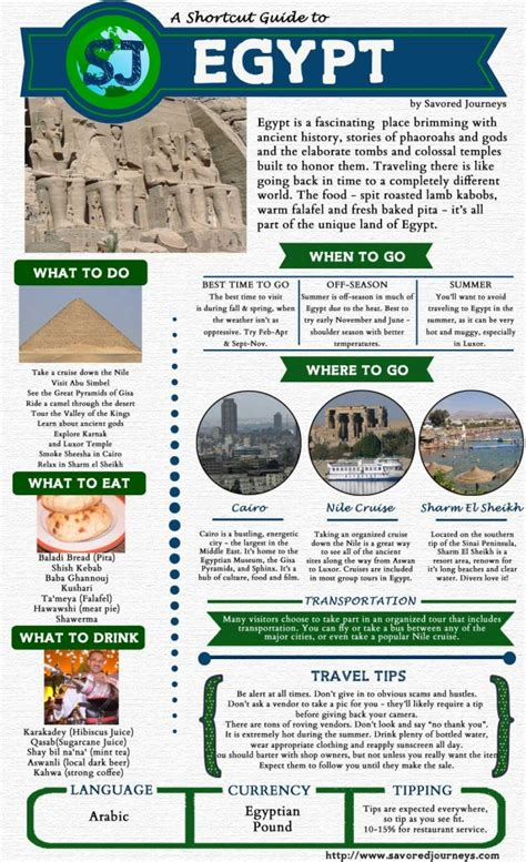 design a leaflet to encourage tourist to visit egypt egypt travel guide