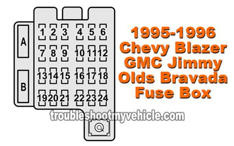 instrument panel fuse box 1995 1996 chevy blazer gmc