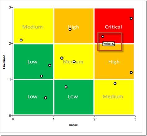 risk matrix template excel risk matrix template excel compliant portray v 1 0