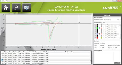 test bench software automated torque test bench for all torsion testing up to 24nm