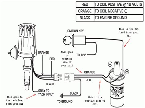 ignition coil distributor wiring diagram wiring forums