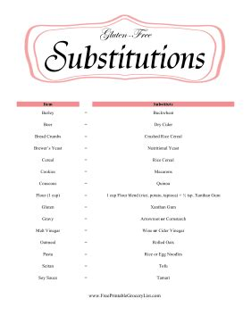 printable gluten free grocery list free printable grocery list and customisable grocery