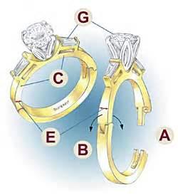 Arthritis ring shank arthritis ring shank http arthritiscurestoday