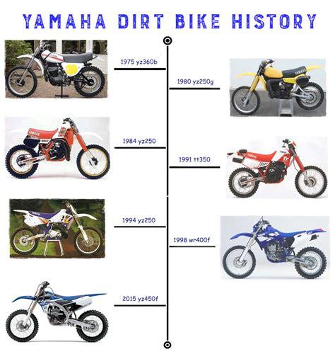 ktm dirt bikes history origins and 2015 reviews dirtbike history hobbiesxstyle