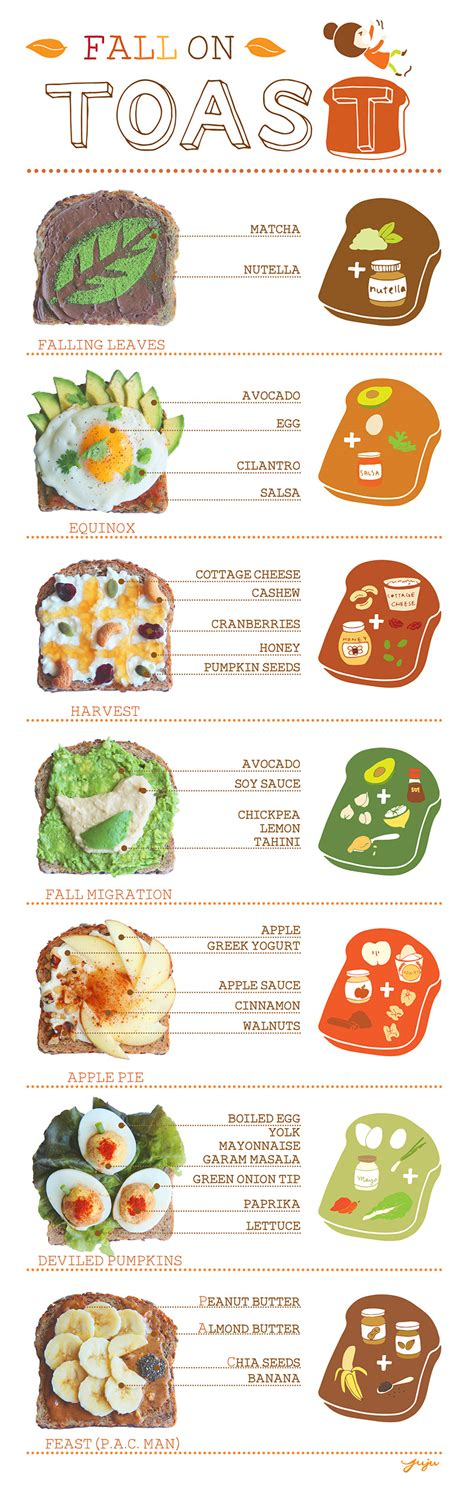 What Do You Put On Your Toast by 7 Toasts To This Fall Juju Sprinkles