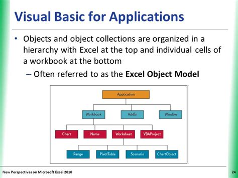 tutorial microsoft visual basic for applications 100 excel worksheets collection vba ideas