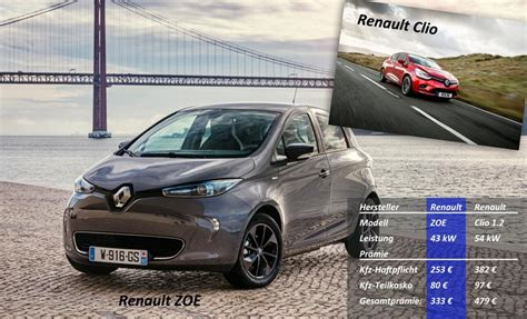 Bmw 1er Leasing Versicherung by Renault Zoe B10 Z E 40 Drive Tests In Portugal