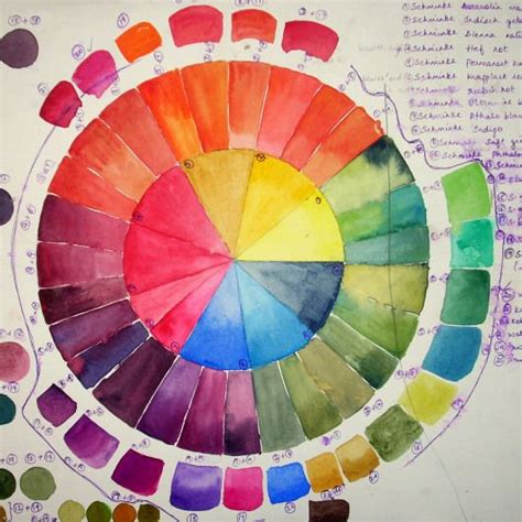 color chart schminke and lukas and some thoughts