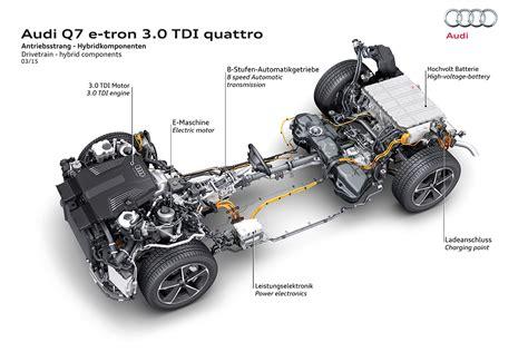 Auto Aufbau by Audi Q7 E 3 0 Tdi Quattro Fahrbericht Audi Q7 2 4m