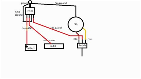 taurus radiator fan wiring diagram wiring diagram with