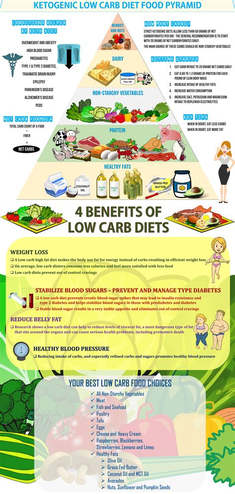 Keto Detox Plan by Keto Diet Plan For Free All Articles About Ketogenic Diet
