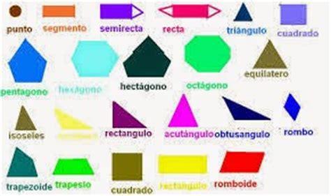 figuras geometricas con nombres y caracteristicas luis rodriguez definicion de la figuras geometricas y sus