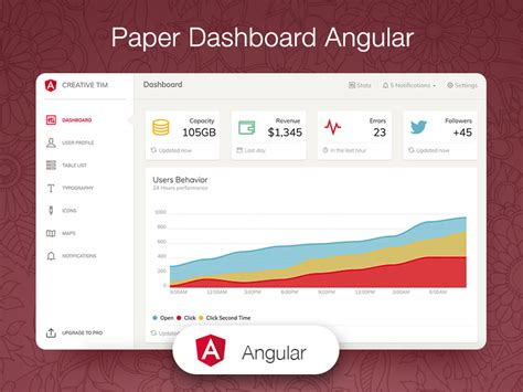 11 Free Responsive Angular 2 Admin Templates Creative Tim S Blog Angular Dashboard Template