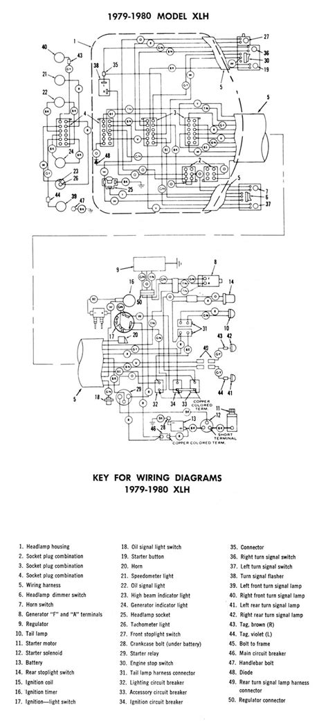 wiring diagram for 1980 flh harley davidson wiring diagram