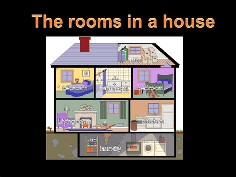 Of The House The House Prepositions Of Place