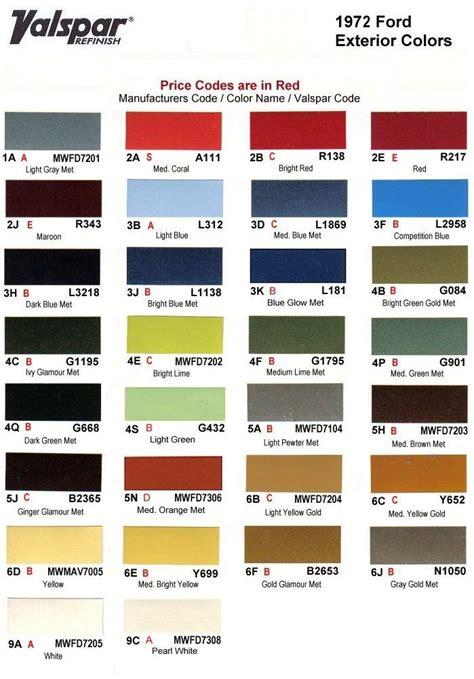 auto paint codes green color scheme on 72 grabber