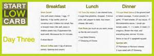 First 2 weeks on low carb step by step meal plan start low carb