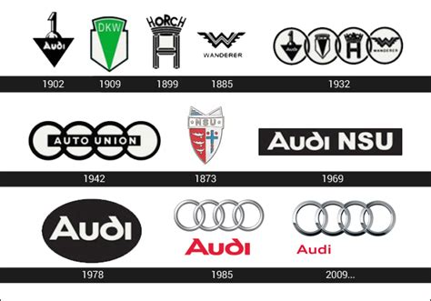 audi history timeline audi logo meaning and history symbol audi world cars brands