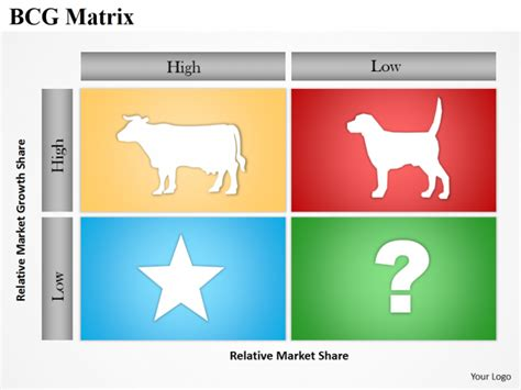 Create Matrix Template For Your Presentation The Slideteam Blog Bcg Ppt