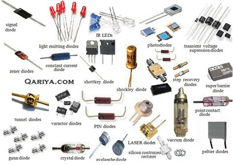 types of resistor with names circuit schematic symbols atmega32 avr