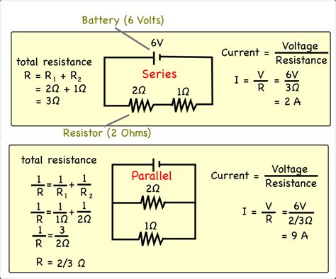 resistors in series vs in parallel circuits montessori muddle