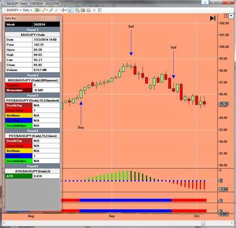 qt vertical layout align top bay area options and forex swing traders santa clara ca