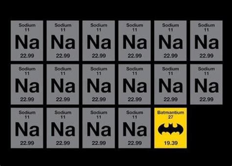 Periodic Table Joke by Science Jokes Laughs For Scientists