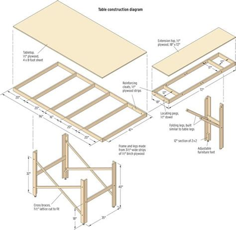 building a train table build a 4x8 train table easily expandable as your layout