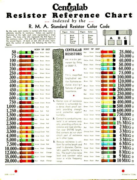 automotive wiring color code chart auto wire color code