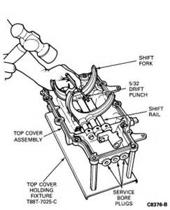 i have 1993 ford f150 5 l engine manual 5 speed