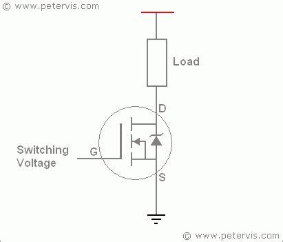 substituto transistor irfz44n substituto transistor irfz44n 28 images irfz44n 1pc transistor mot on to 92 2n2222 npn 40v
