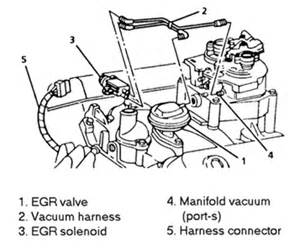 geo metro egr valve location on a, geo, free engine image