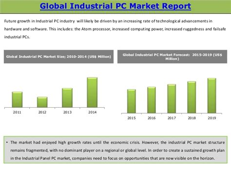 current industry trends ipc global industrial pc ipc market trends and