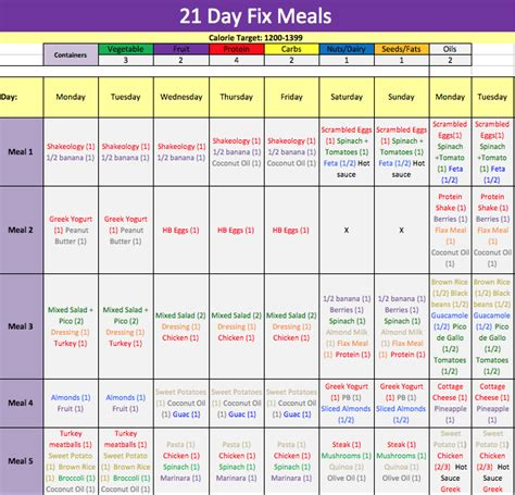 whole grain 21 day fix cereal 21 day healthy plan shred diet menu pdf