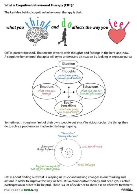 ruminating thoughts worksheet what is cbt worksheet describing the basics of cognitive behavioural therapy