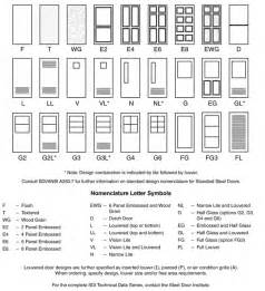 Interior Door Standard Sizes Interior Door Size Chart Smalltowndjs