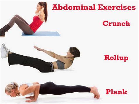 nits fitness mantra  exercises  burn abdominal fat