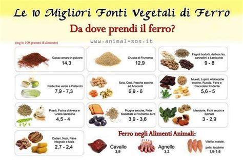 alimenti ricchi di fruttosio carenza di ferro cosa mangiare e rimedi per ferro basso