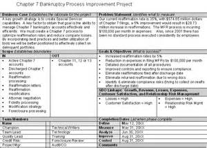 example of an it project business case images frompo