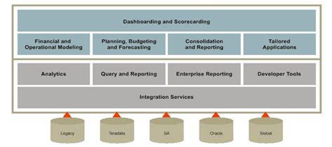 4 disciplines of execution scoreboard template 4 disciplines of execution scoreboard exles 97982