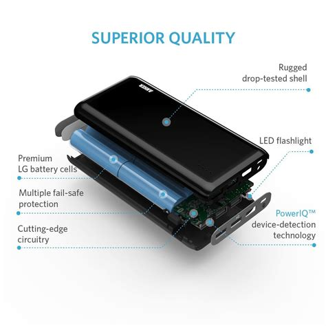 Battre Samsung E7 anker astro e7 ultra high capacity 25600mah power bank coupons