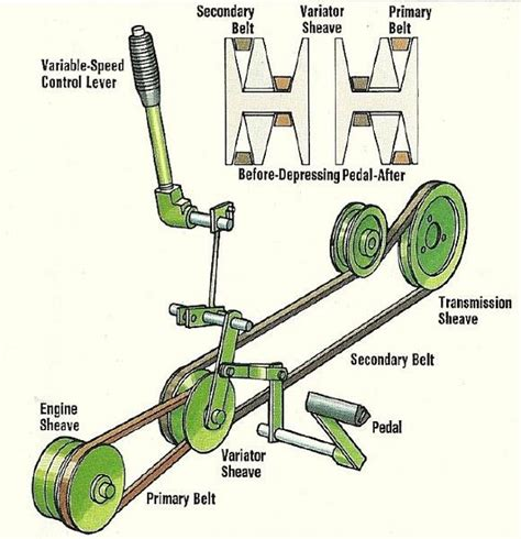 wiring diagram for deere 212 choice image wiring
