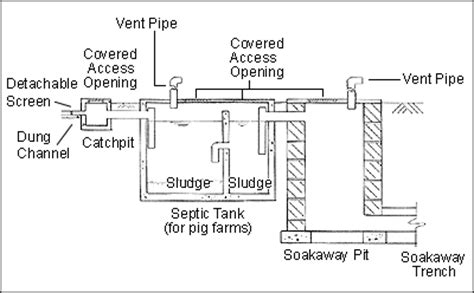 design criteria for septic tank image gallery soakaway pits