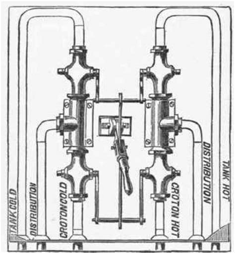 State Board Plumbing by Plumbing Problems Bath Plumbing Problems