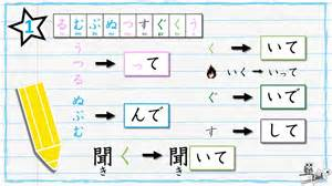 learn japanese verb conjugation te form て形