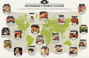 instagram s world cuisine concerto