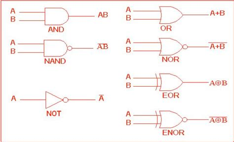 logic gates the next phase of high frequency trading
