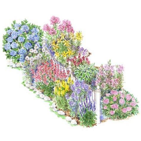 Cottage Garten Pflanzplan Beste Garten Ideen